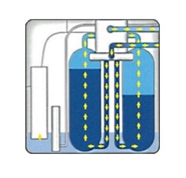 Schematic of Duplex Parallel Flow